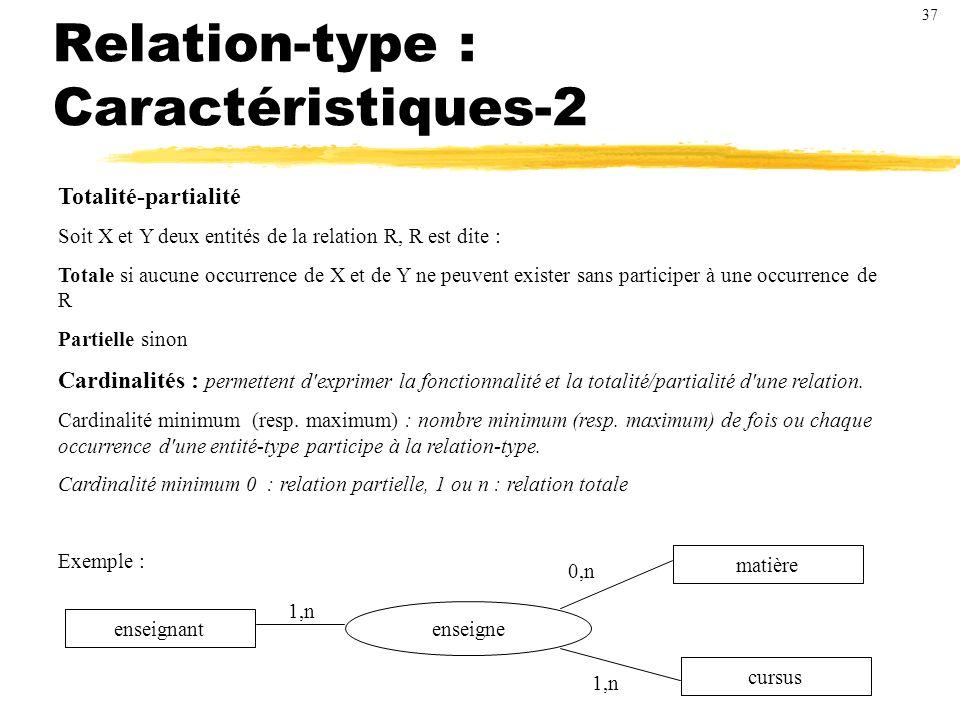 Relation-type : Caractéristiques-2