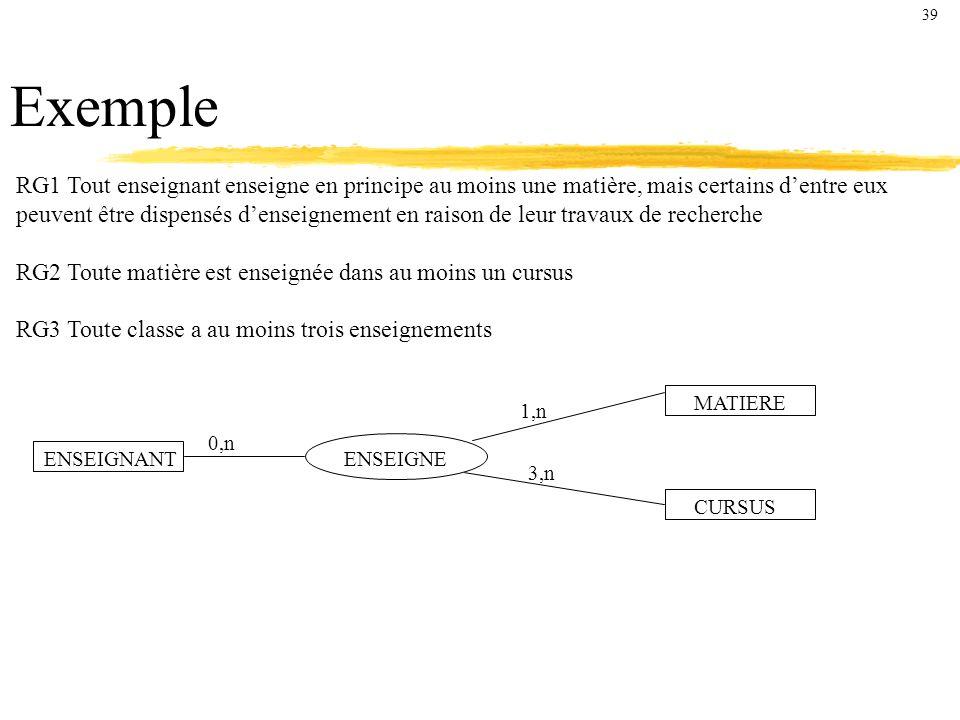 39 Exemple. RG1 Tout enseignant enseigne en principe au moins une matière, mais certains d'entre eux.
