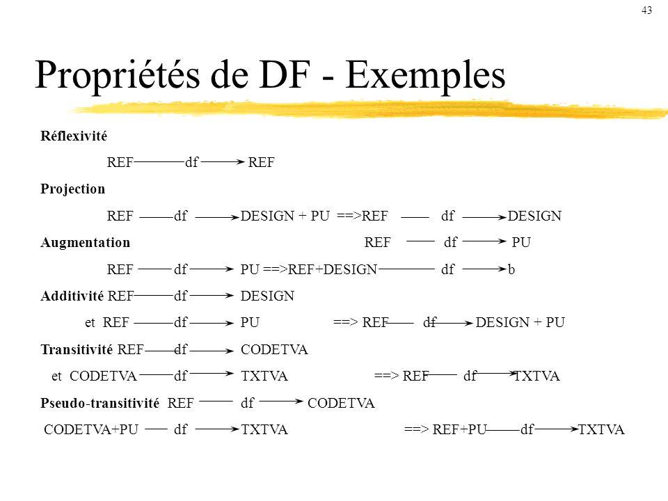 Propriétés de DF - Exemples