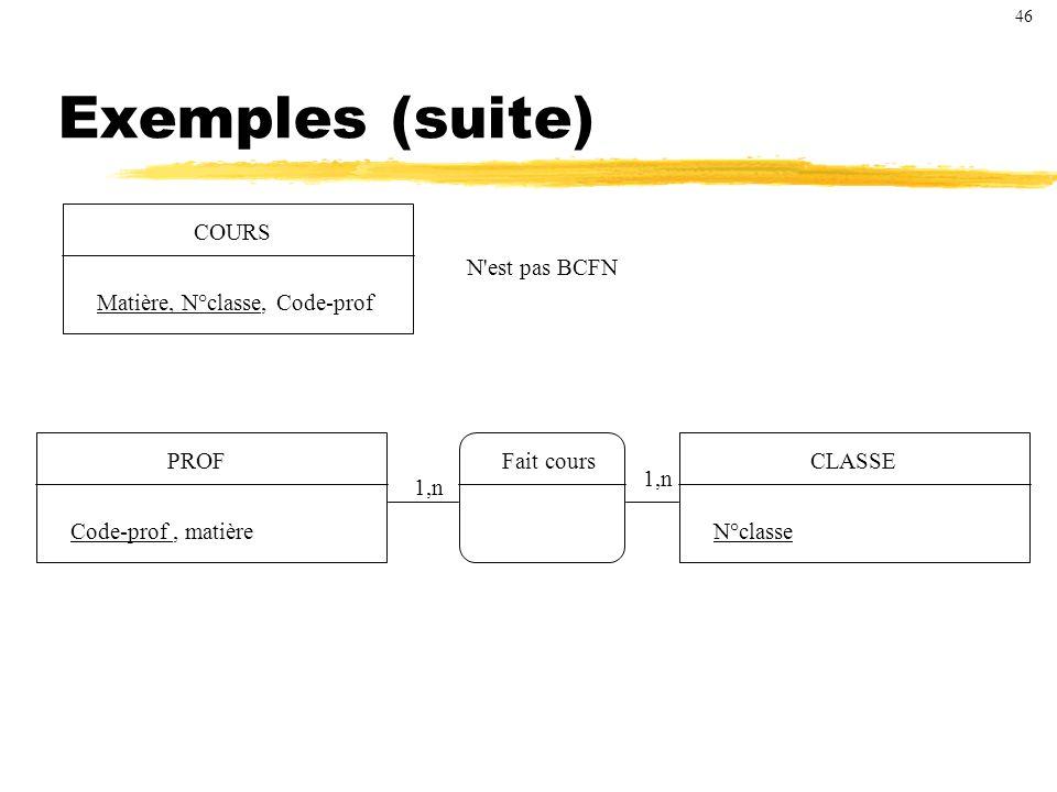 Exemples (suite) COURS Matière, N°classe, Code-prof N est pas BCFN