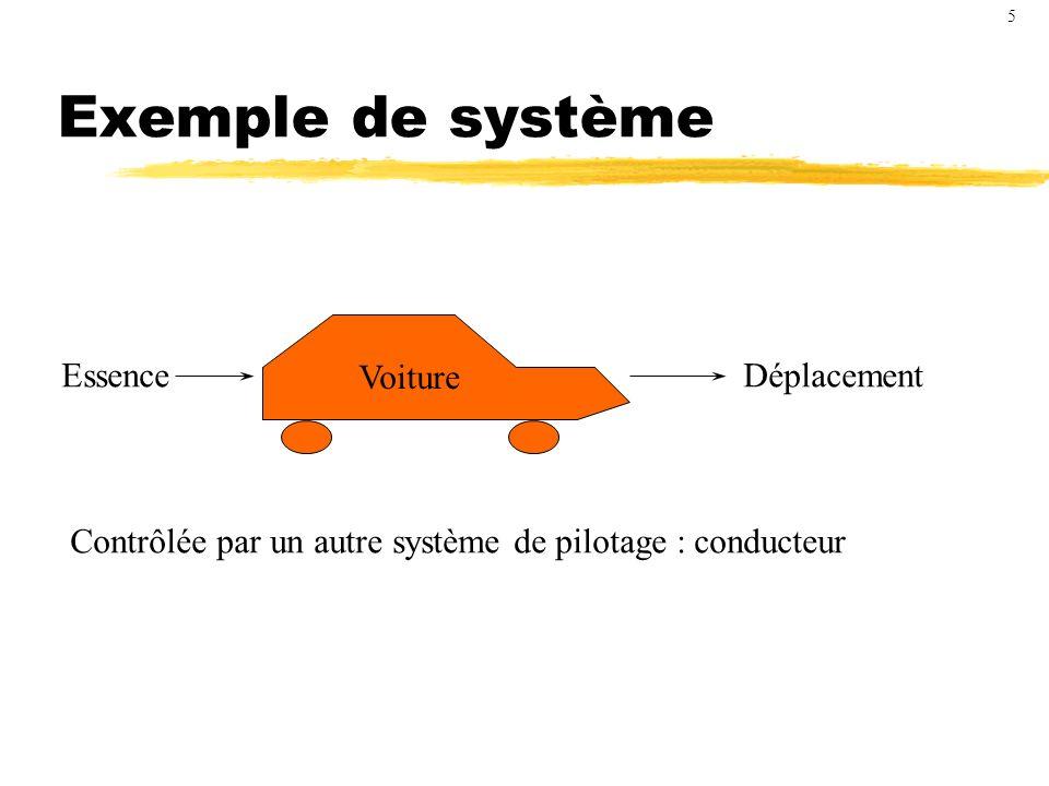 Exemple de système Essence Voiture Déplacement
