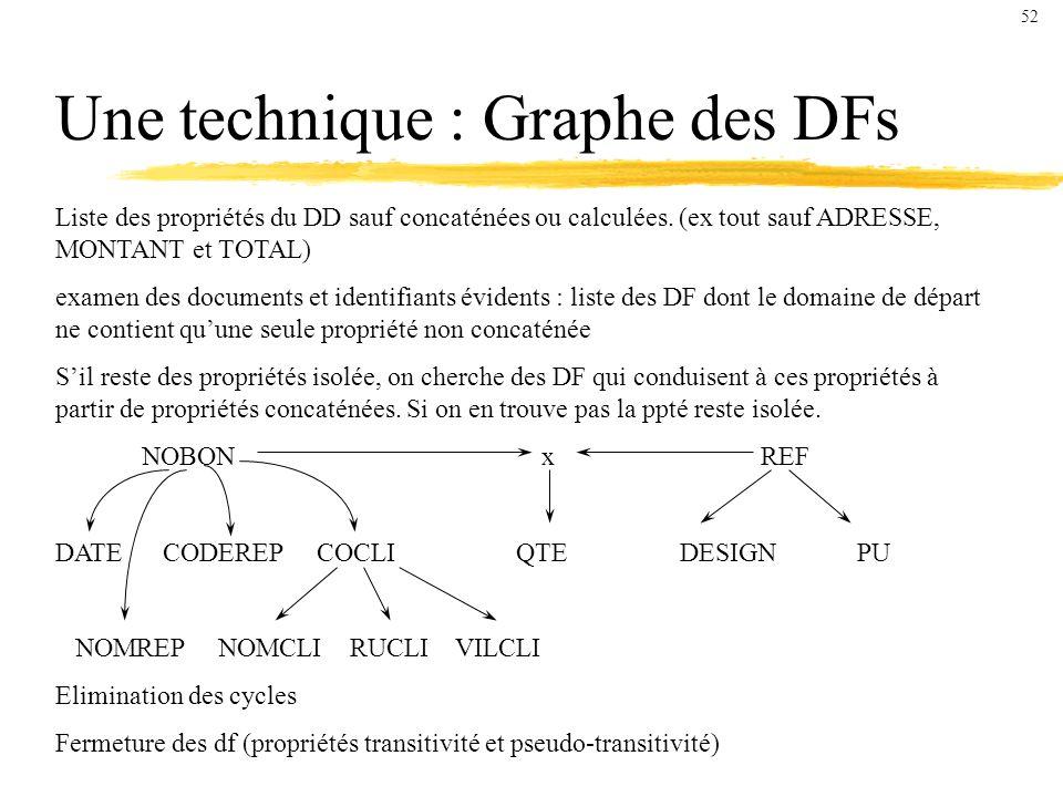 Une technique : Graphe des DFs