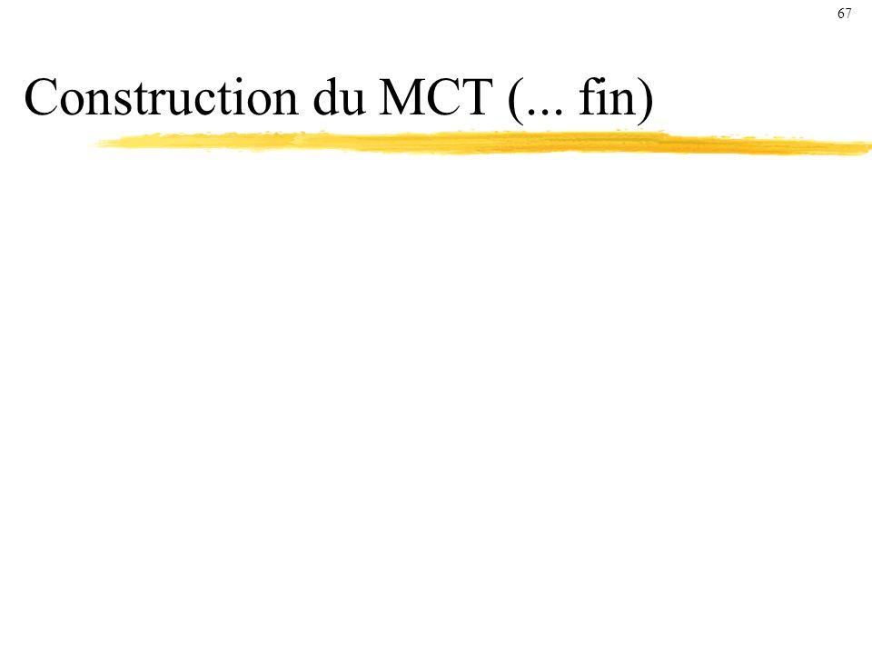 Construction du MCT (... fin)