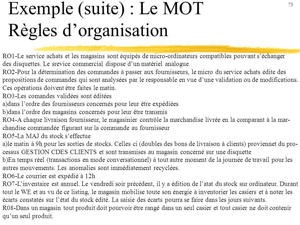 Exemple (suite) : Le MOT Règles d'organisation