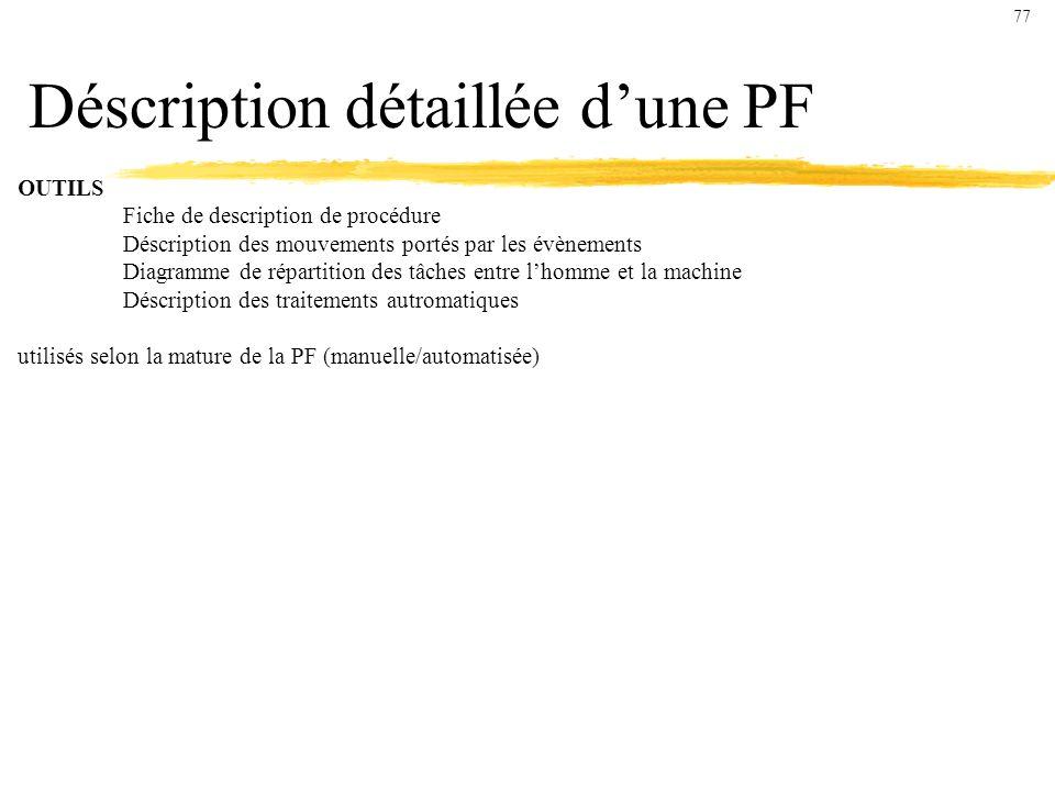 Déscription détaillée d'une PF