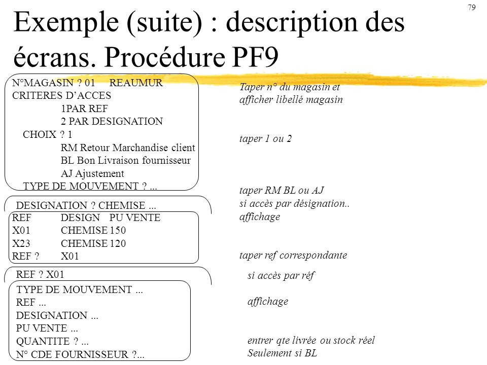 Exemple (suite) : description des écrans. Procédure PF9
