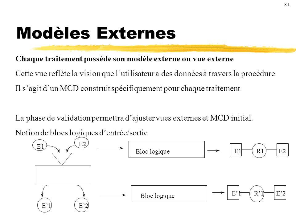 84 Modèles Externes. Chaque traitement possède son modèle externe ou vue externe.