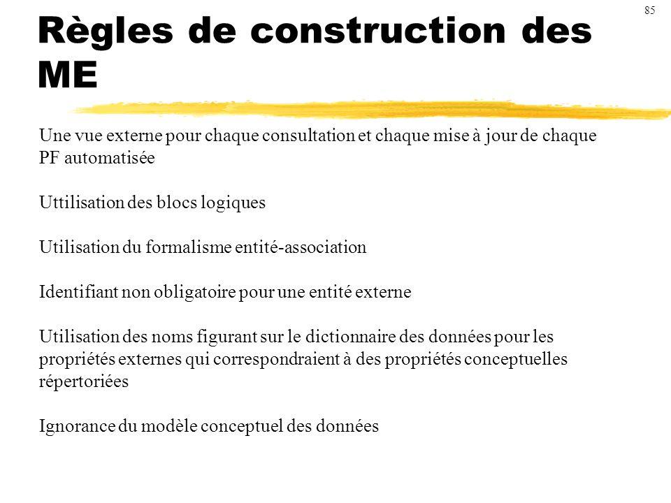 Règles de construction des ME