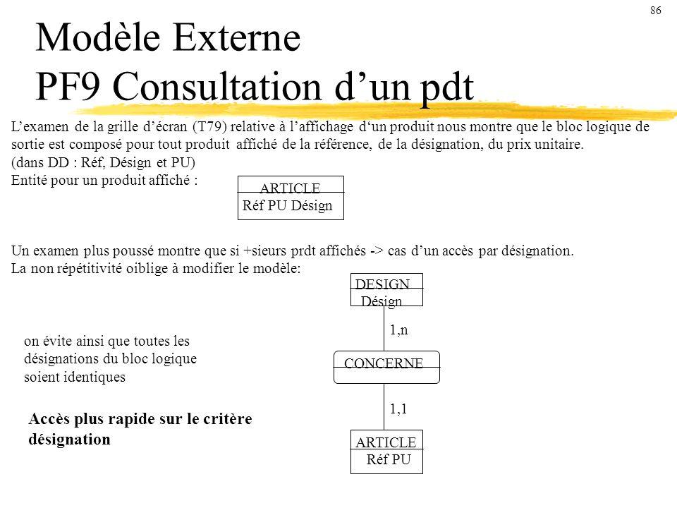 Modèle Externe PF9 Consultation d'un pdt