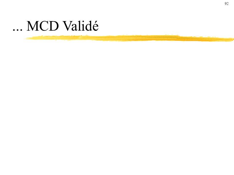 92 ... MCD Validé