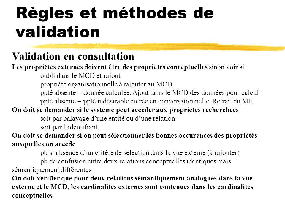 Règles et méthodes de validation