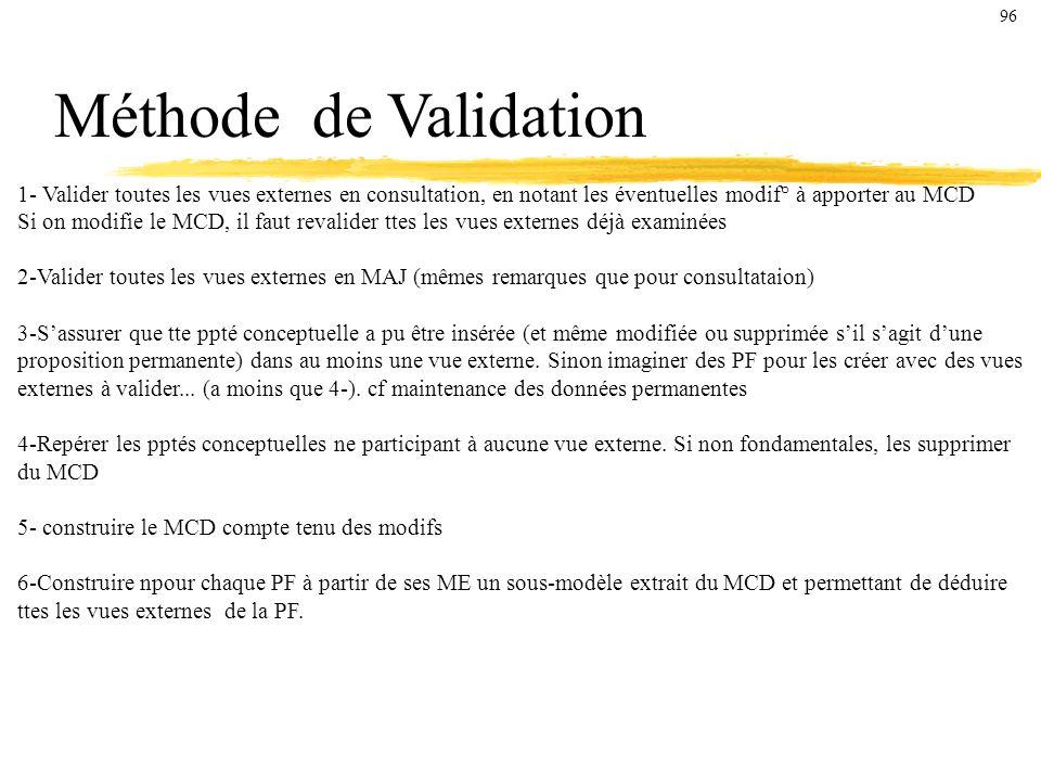 96 Méthode de Validation. 1- Valider toutes les vues externes en consultation, en notant les éventuelles modif° à apporter au MCD.