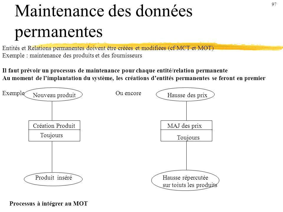 Maintenance des données permanentes