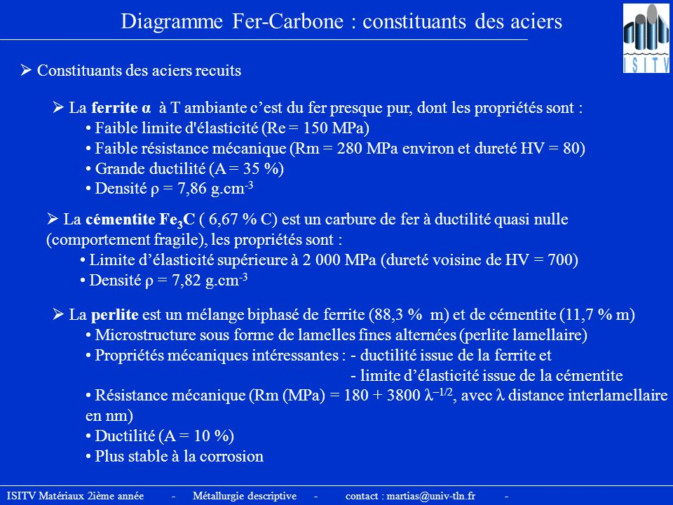 Diagramme Fer-Carbone : constituants des aciers
