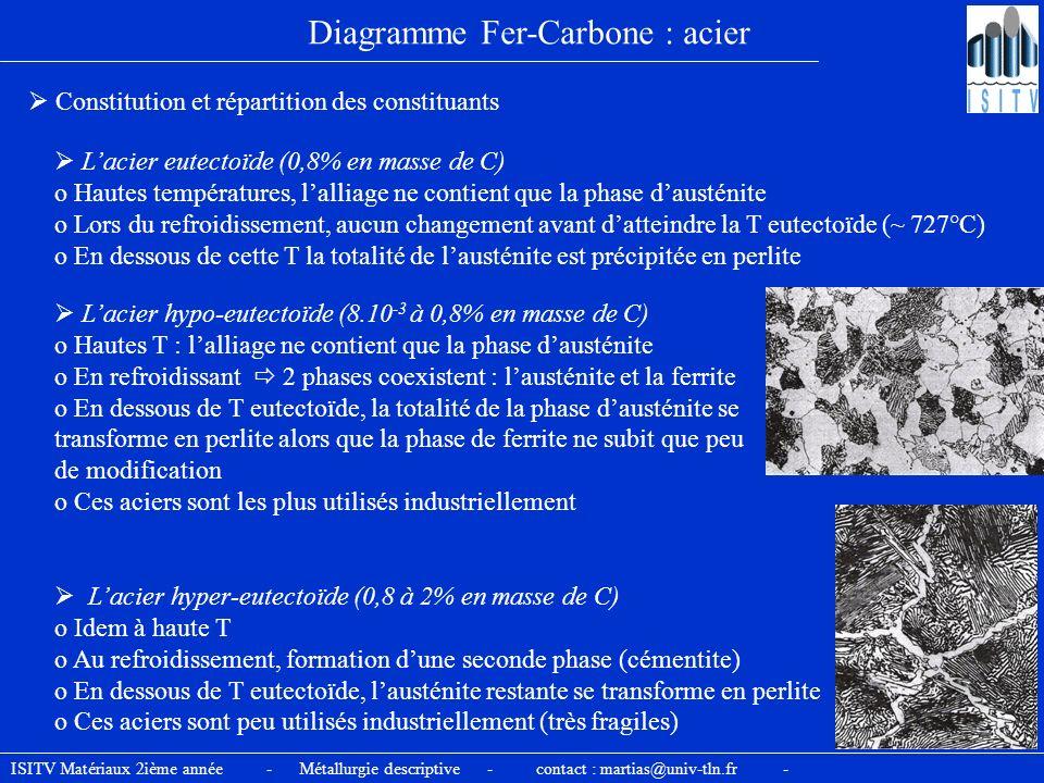 Diagramme Fer-Carbone : acier