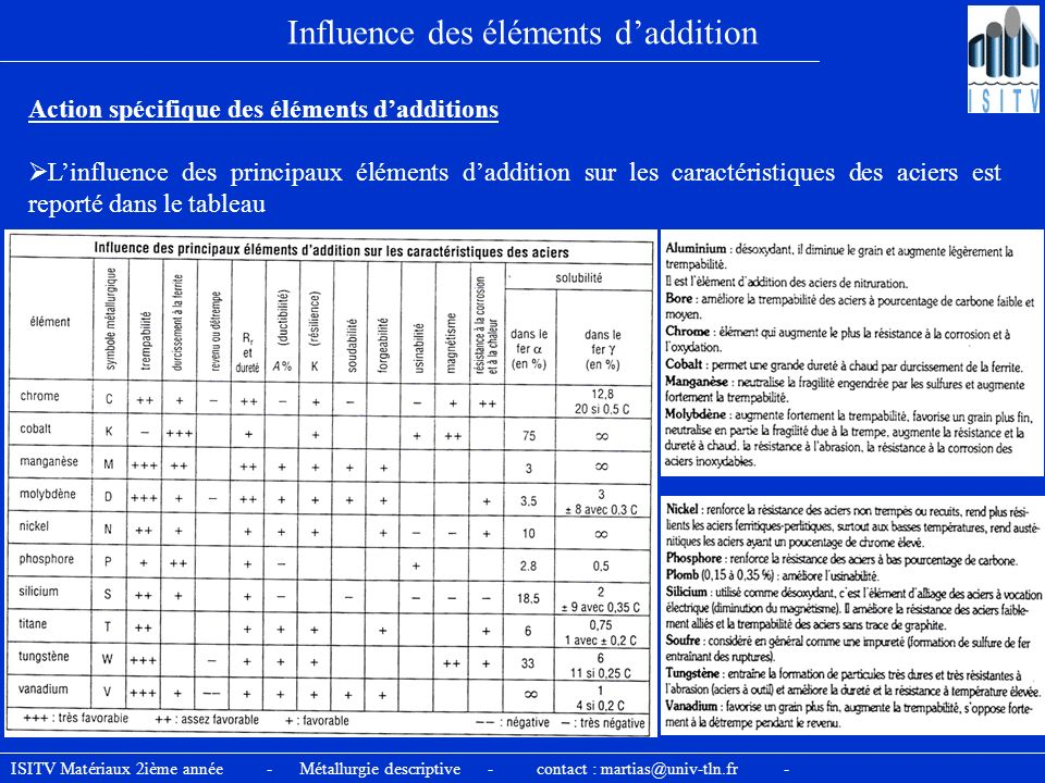 Influence des éléments d'addition