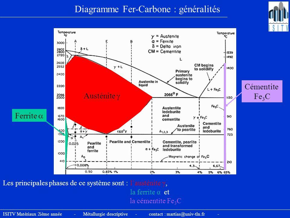Diagramme Fer-Carbone : généralités