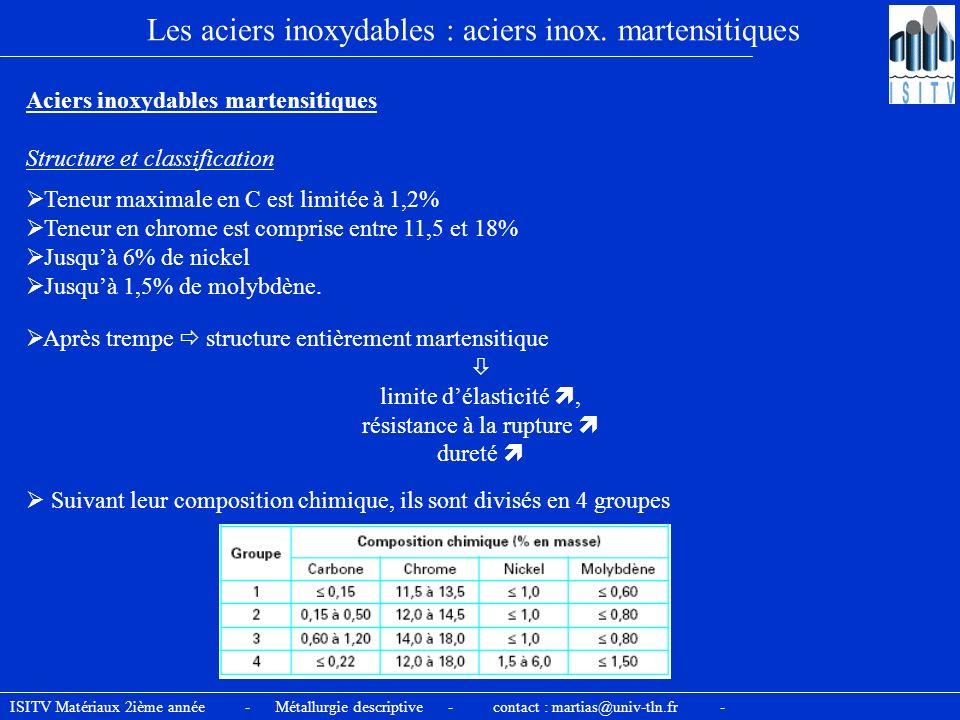 Les aciers inoxydables : aciers inox. martensitiques