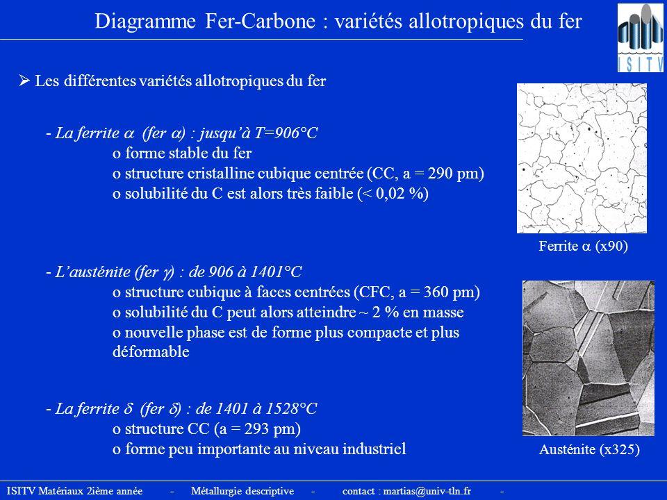 Diagramme Fer-Carbone : variétés allotropiques du fer