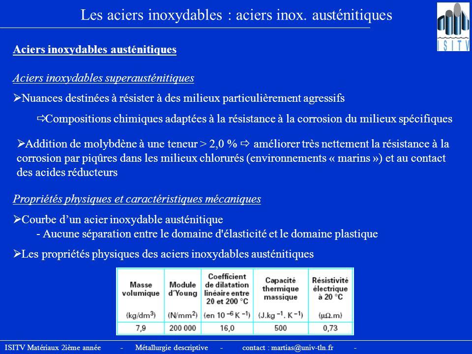 Les aciers inoxydables : aciers inox. austénitiques
