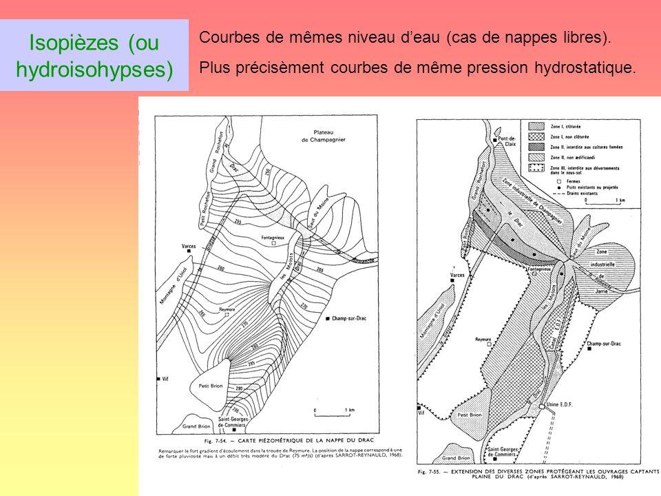 Isopièzes (ou hydroisohypses)