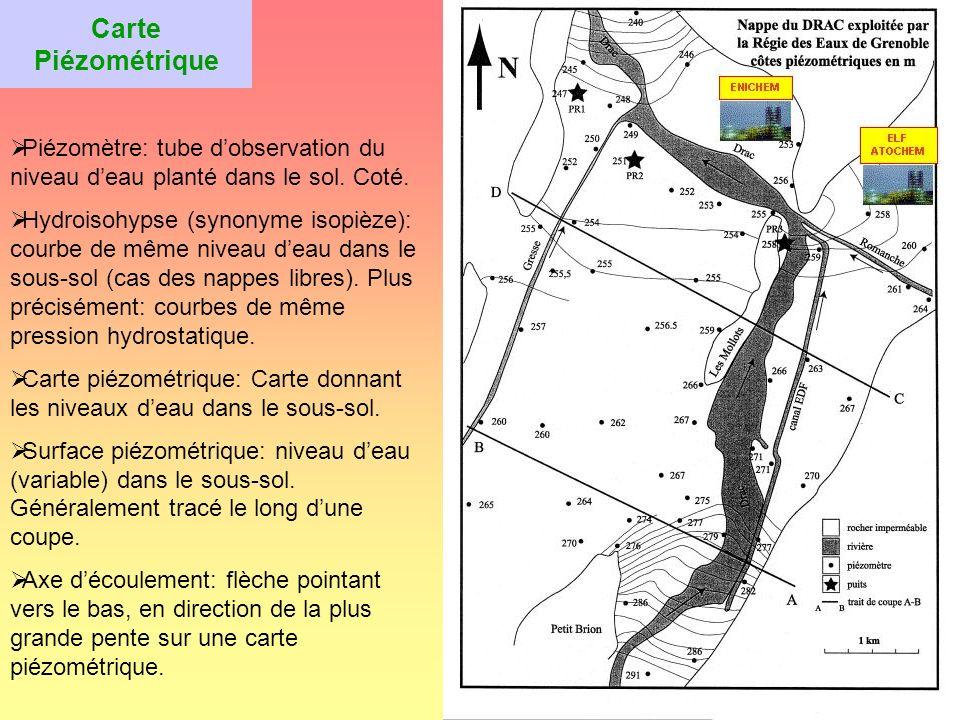 Carte Piézométrique Piézomètre: tube d'observation du niveau d'eau planté dans le sol. Coté.