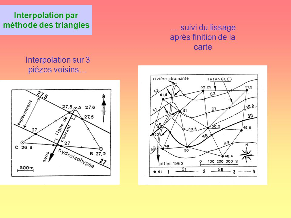 Interpolation par méthode des triangles