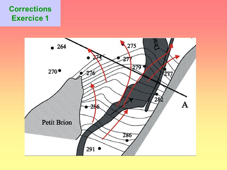 Corrections Exercice 1