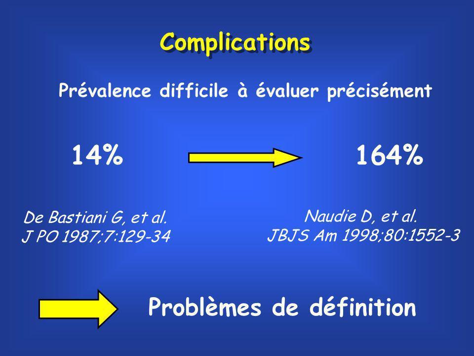 14% 164% Complications Problèmes de définition