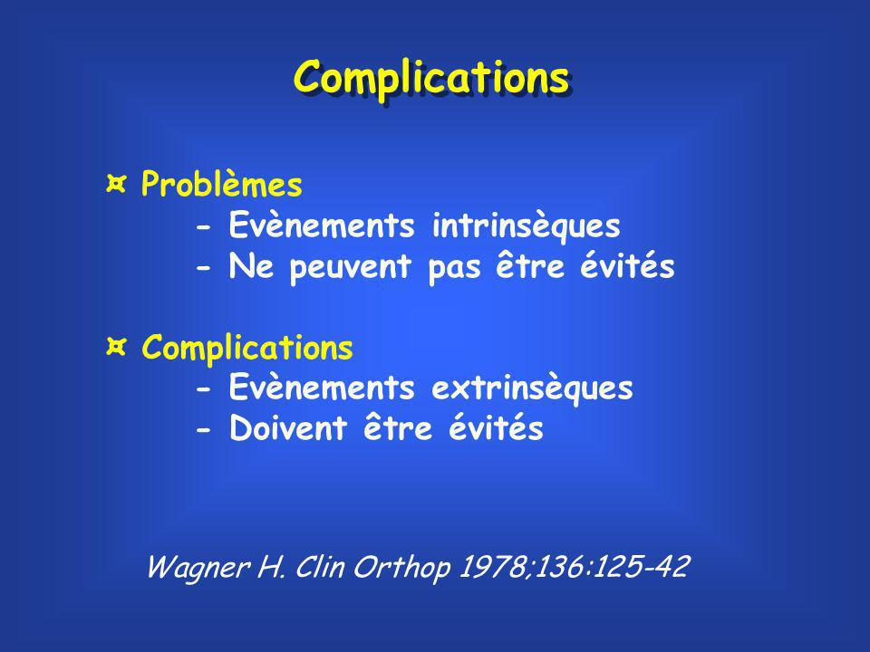 Wagner H. Clin Orthop 1978;136:125-42