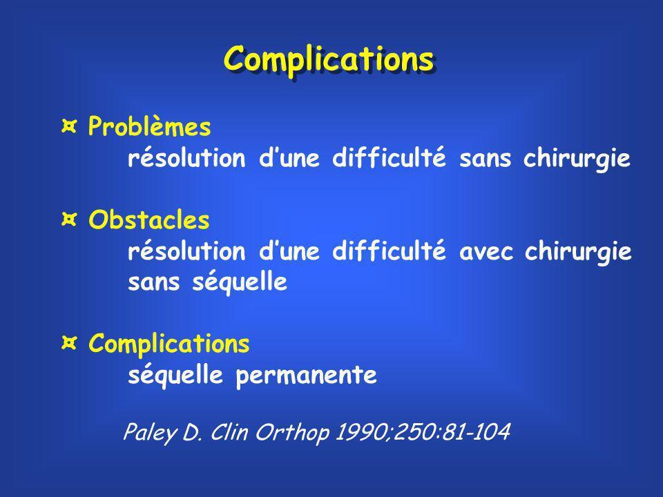 Complications ¤ Problèmes résolution d'une difficulté sans chirurgie