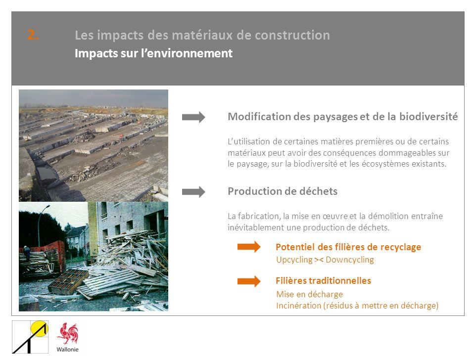 2. Les impacts des matériaux de construction