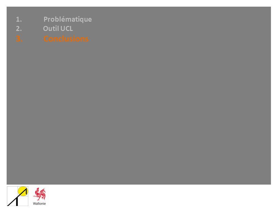 1. Problématique Outil UCL Conclusions
