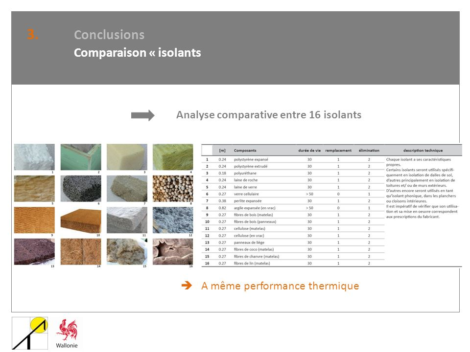 3. Conclusions Comparaison « isolants