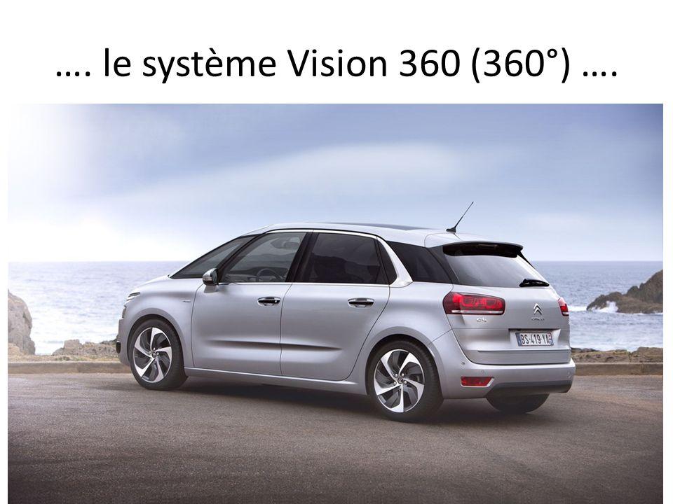 …. le système Vision 360 (360°) ….