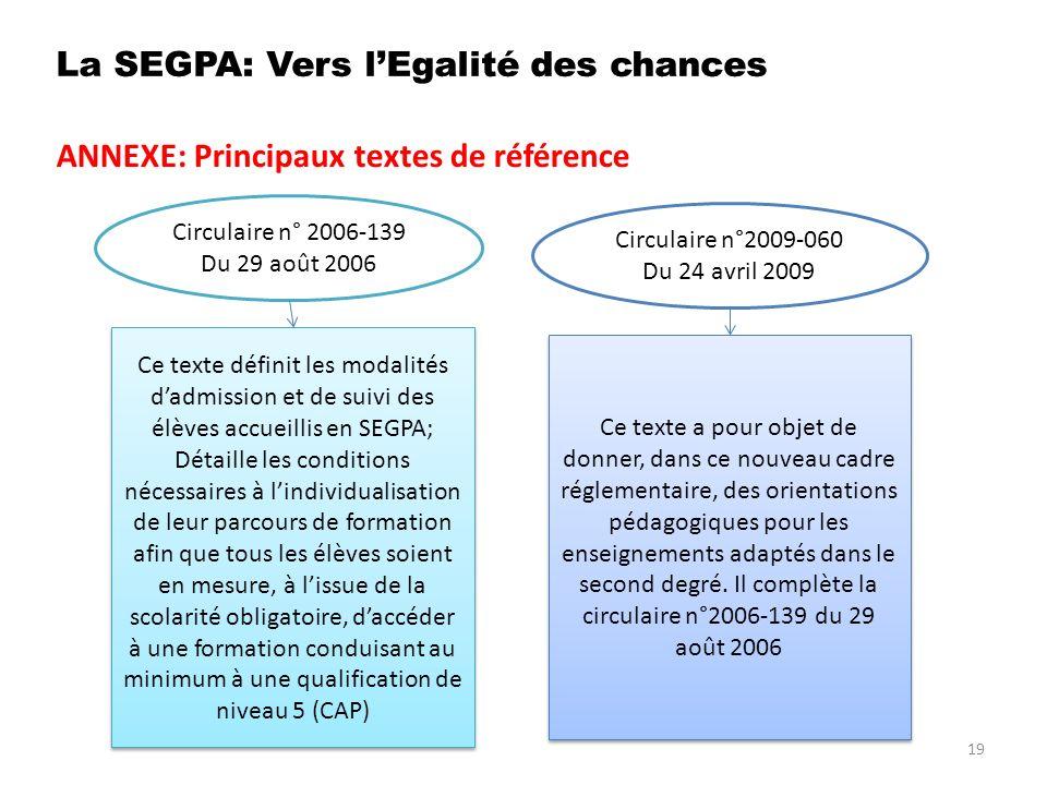 La SEGPA: Vers l'Egalité des chances