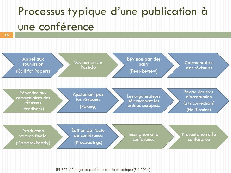 Processus typique d'une publication à une conférence