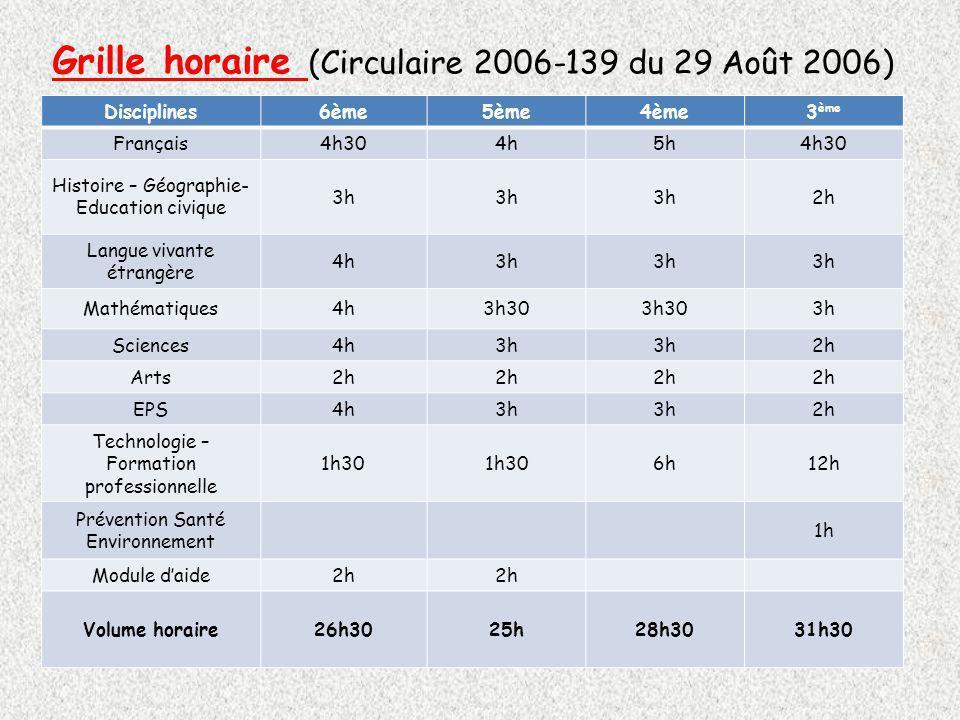 Grille horaire (Circulaire 2006-139 du 29 Août 2006)