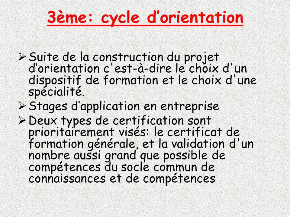 3ème: cycle d'orientation