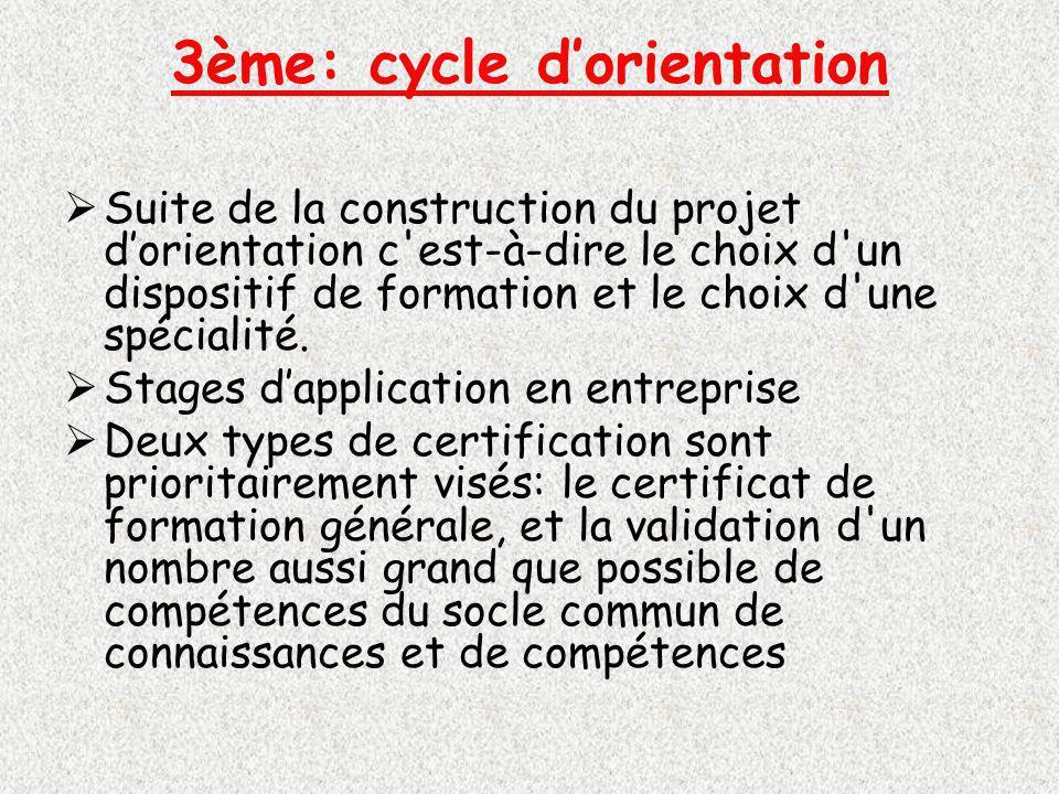 3ème: cycle d'orientation