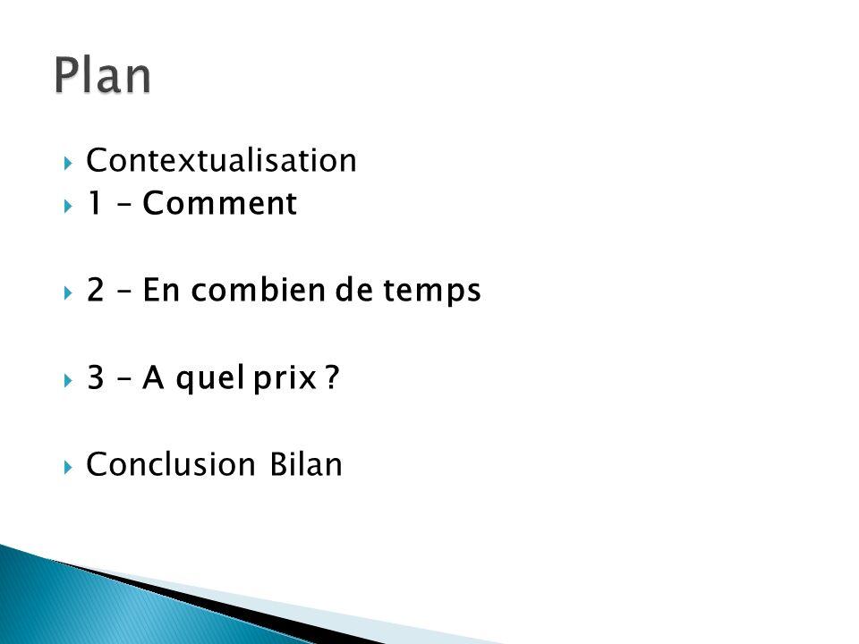 Plan Contextualisation 1 – Comment 2 – En combien de temps