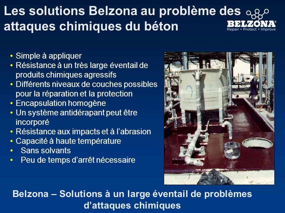 Les solutions Belzona au problème des attaques chimiques du béton