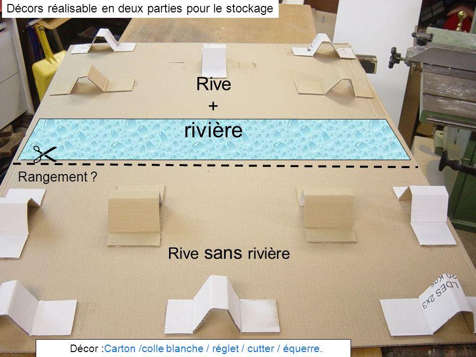 Décor :Carton /colle blanche / réglet / cutter / équerre.
