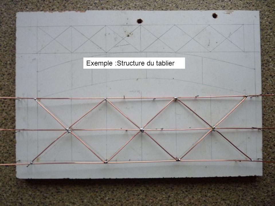 Exemple :Structure du tablier