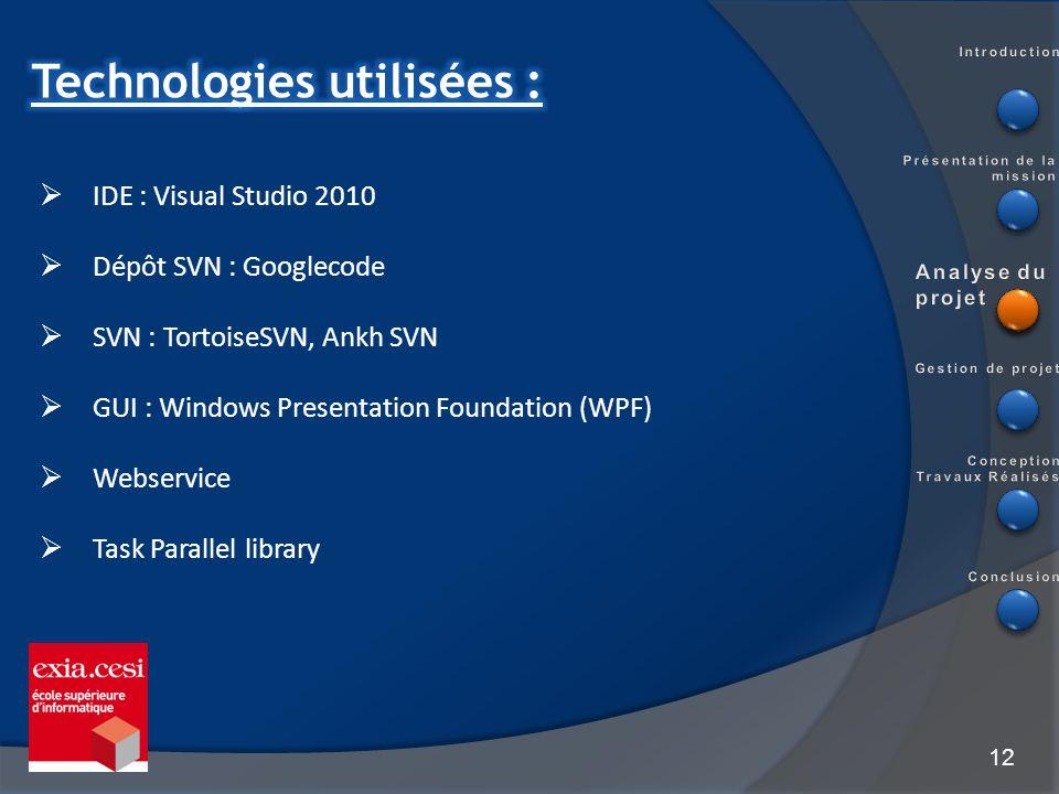 Technologies utilisées :