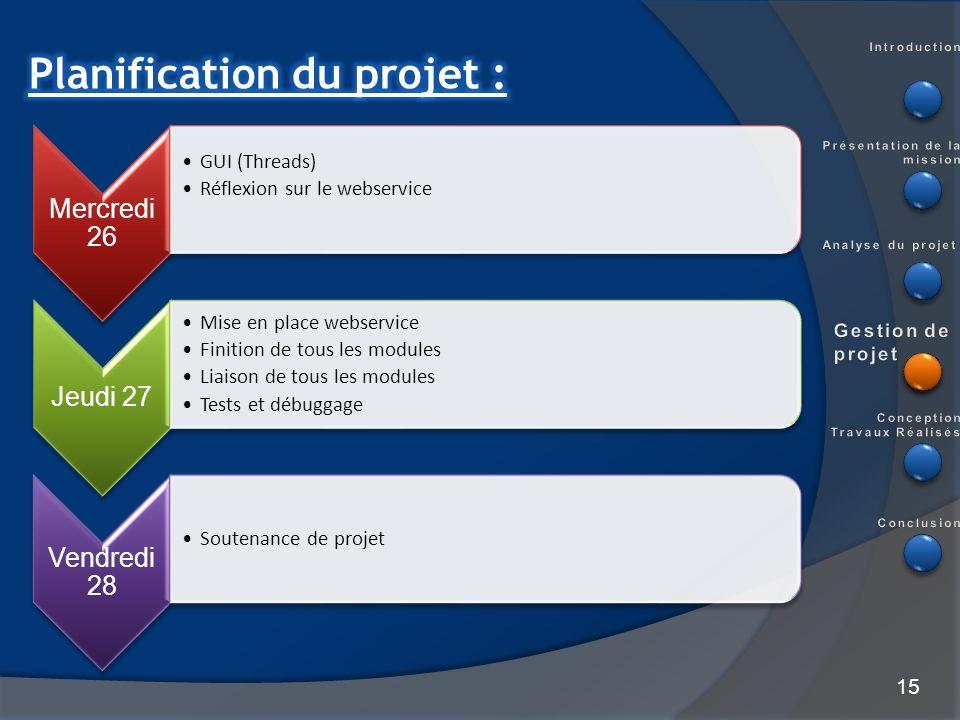 Planification du projet :
