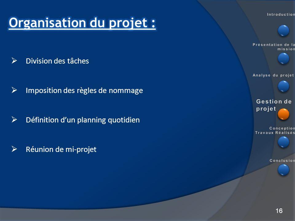 Organisation du projet :