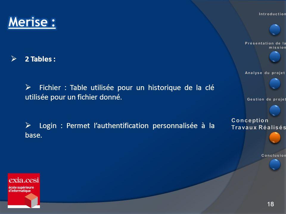 Introduction Merise : Présentation de la mission. 2 Tables : Fichier : Table utilisée pour un historique de la clé utilisée pour un fichier donné.