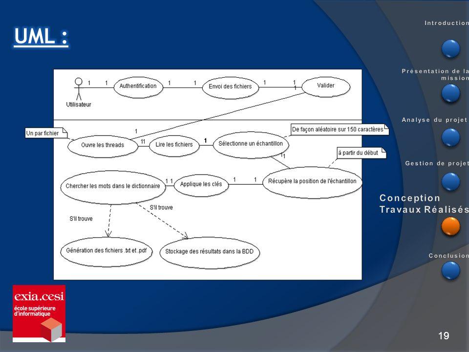 UML : Conception Travaux Réalisés Barjorie Page 21 Introduction