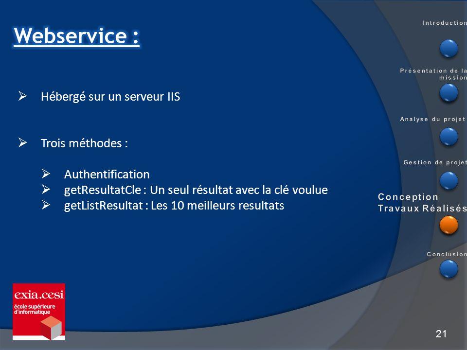 Webservice : Hébergé sur un serveur IIS Trois méthodes :